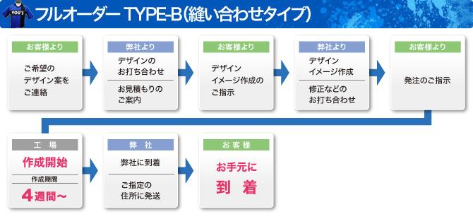 フルオーダーTYPE-B(縫い合わせタイプ)