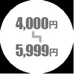 5,000~6,999